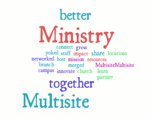 Multisite Wordle